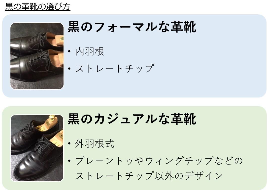 黒の革靴の選び方
