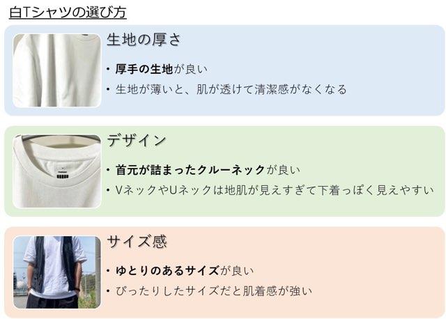 白Tシャツの選び方を解説した図