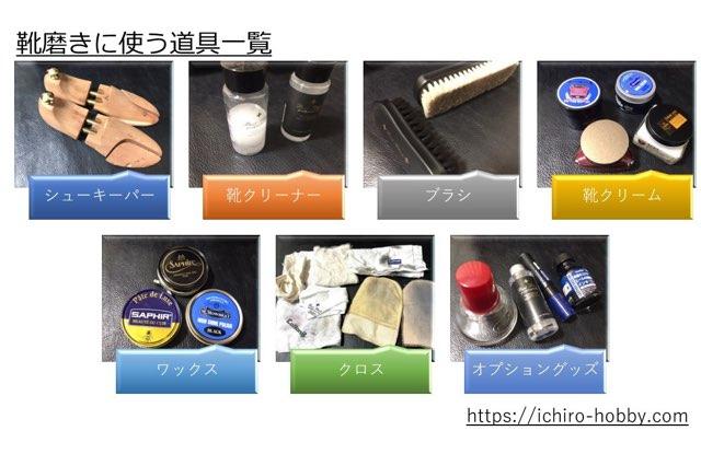 靴磨きに使う道具一覧図